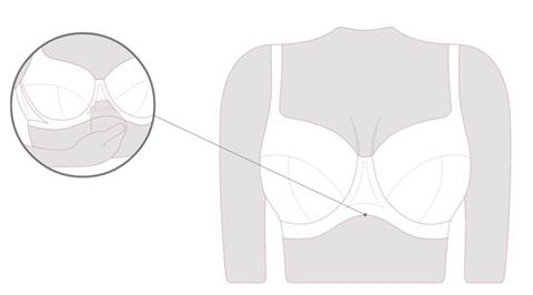 Belle Lingerie Bra Fitting Guide
