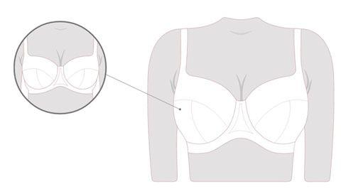 belle lingerie bra fitting guide tip 2