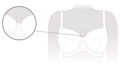 belle lingerie bra fitting guide tip 5