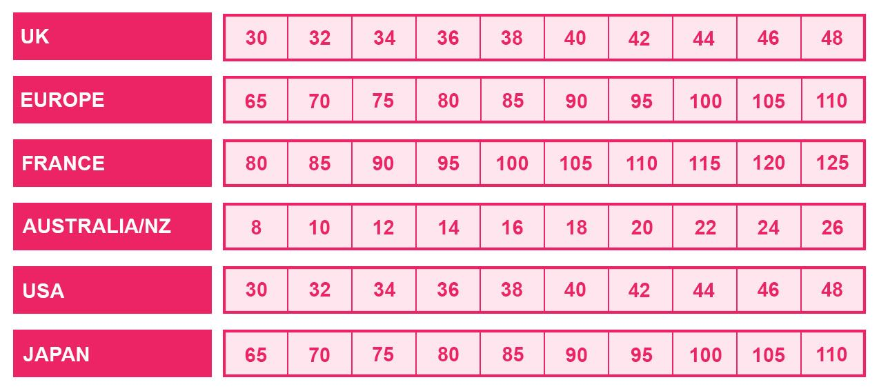 belle lingerie international bra size guide